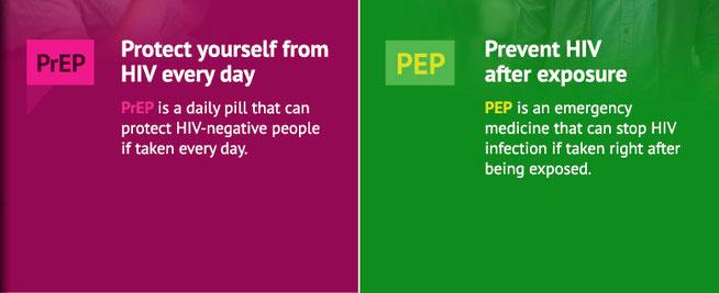 PEP-PREP-HIV-Prevention
